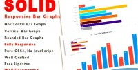 Css3 solid graphs bar responsive