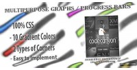 Multipurpose css responsive bars progress graphs