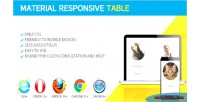 Responsive material table