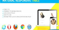 Responsive material table