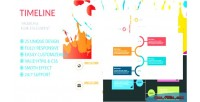 Showcase timeline css html pure