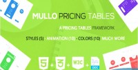 A mullo framework tables pricing