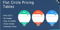 Circle flat prices table