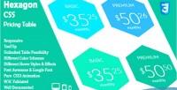 Css hexagon pricing table