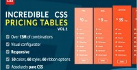 Css incredible vol.1 tables pricing