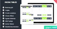 Flat flexible & tables pricing responsive