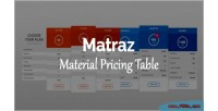 Material matraz pricing table