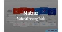 Material matraz pricing table