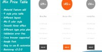 Mix pricing tables flat bootstrap & responsive