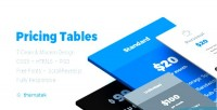 Pracing albedo tables