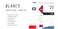 Pricing blanco tables