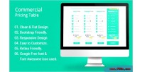 Pricing commercial table