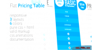 Pricing flat table