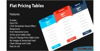 Pricing flat tables