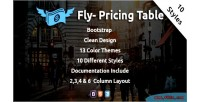 Pricing fly table