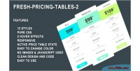 Pricing fresh tables 2