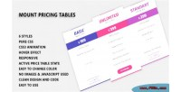 Pricing mount tables