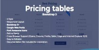 Pricing sld tables