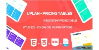 Pricing uplan tables framework