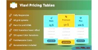 Pricing viavi tables
