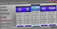Pure 96 tables pricing css