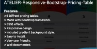 Responsive atelier table pricing bootstrap