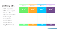 Responsive jnix pricing tables