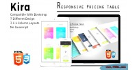 Responsive kira pricing tables