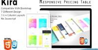 Responsive kira pricing tables