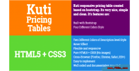 Responsive kuti pricing table