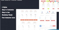 Responsive minsoft pricing tables