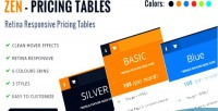 Retina zen tables pricing responsive