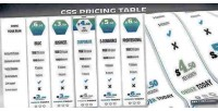 Table pricing
