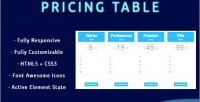 Table pricing responsive