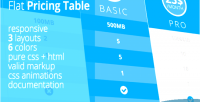 Ui flat pricing table