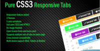 Css3 pure responsive tab