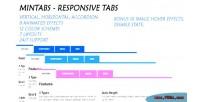 Responsive mintabs tabs