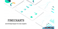 Ready responsive to finecharts charts use