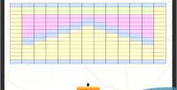 Breakout html5