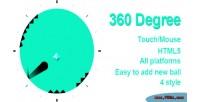 Degree 360