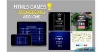 For scoreboard html5 games