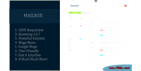 Responsive mailbox theme monitoring email