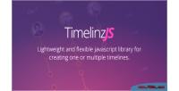 Lightweight timelinzjs timeline maker