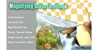 Glass magnifying for image