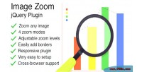 Zoom image plugin jquery responsive