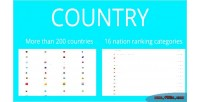 Information country rankings more than countries 200 of world the