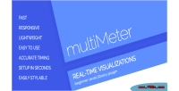Multimeter real time rate visualization value and