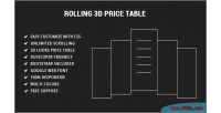 Price rolling table