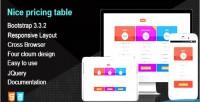 Pricing nice table