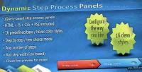 Step dynamic process panels